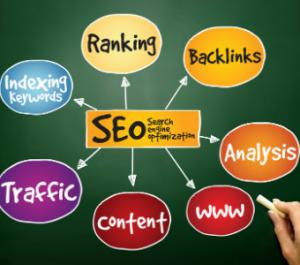 Search Engine Optinisation